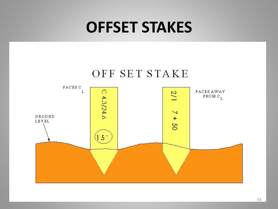 OFFSET STAKES