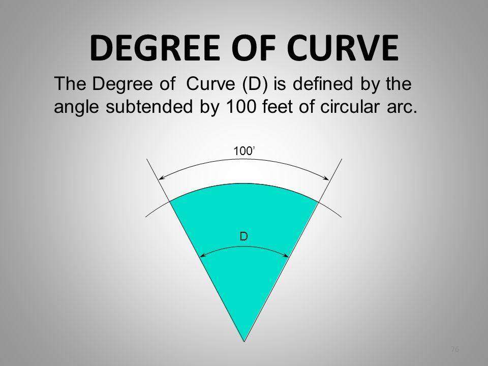 DEGREE OF CURVE The Degree of Curve (D) is defined by the angle subtended by 100 feet of circular arc.