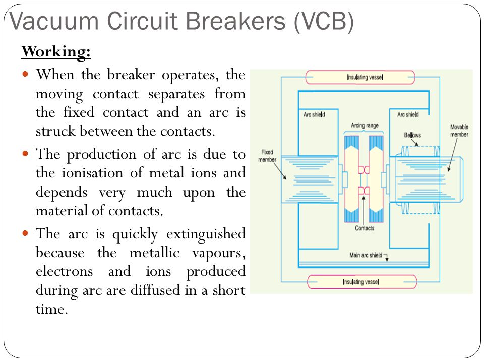 Vacuum Circuit Breakers (VCB)