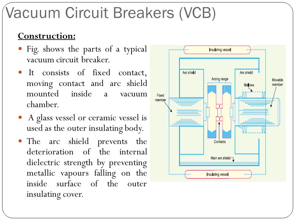 VCB: Detail Discussion On Different Type Of Circuit Breaker