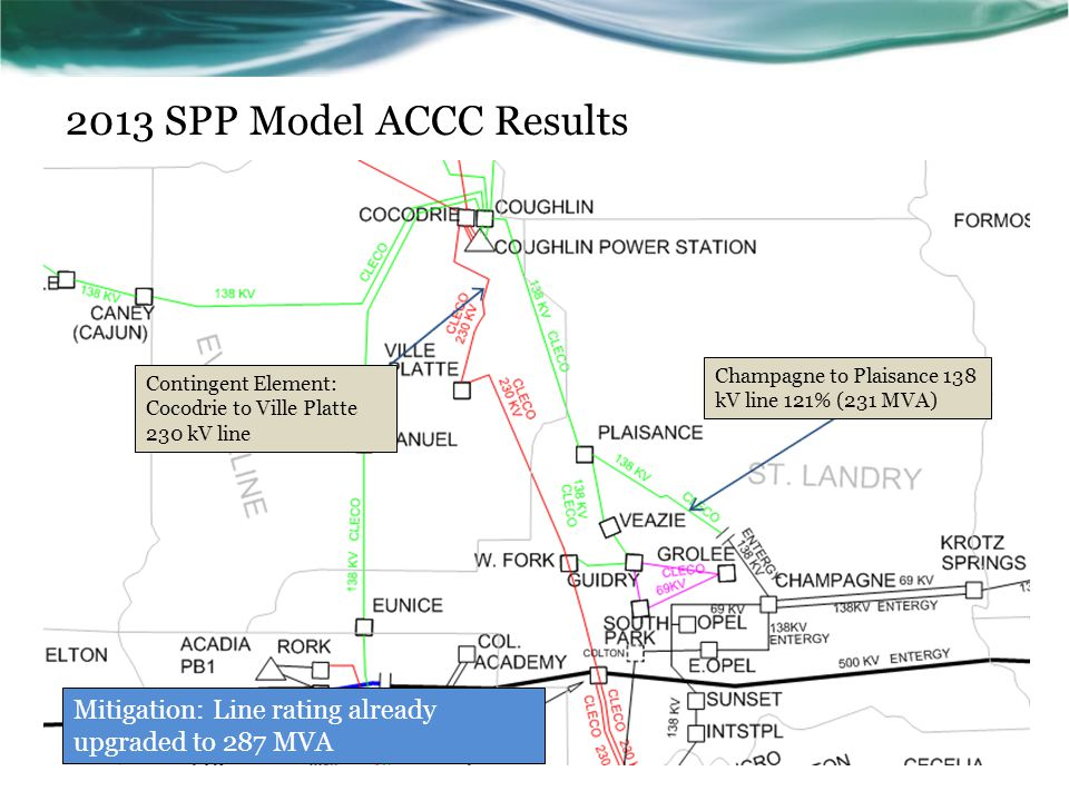 2013 SPP Model ACCC Results Champagne to Plaisance 138 kV line 121% (231 MVA) Contingent Element: Cocodrie to Ville Platte 230 kV line.