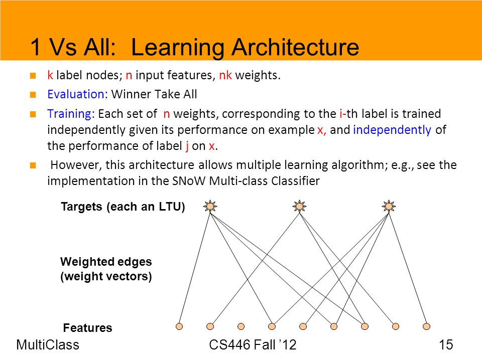 1 Vs All: Learning Architecture