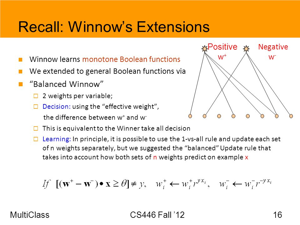 Recall: Winnow's Extensions