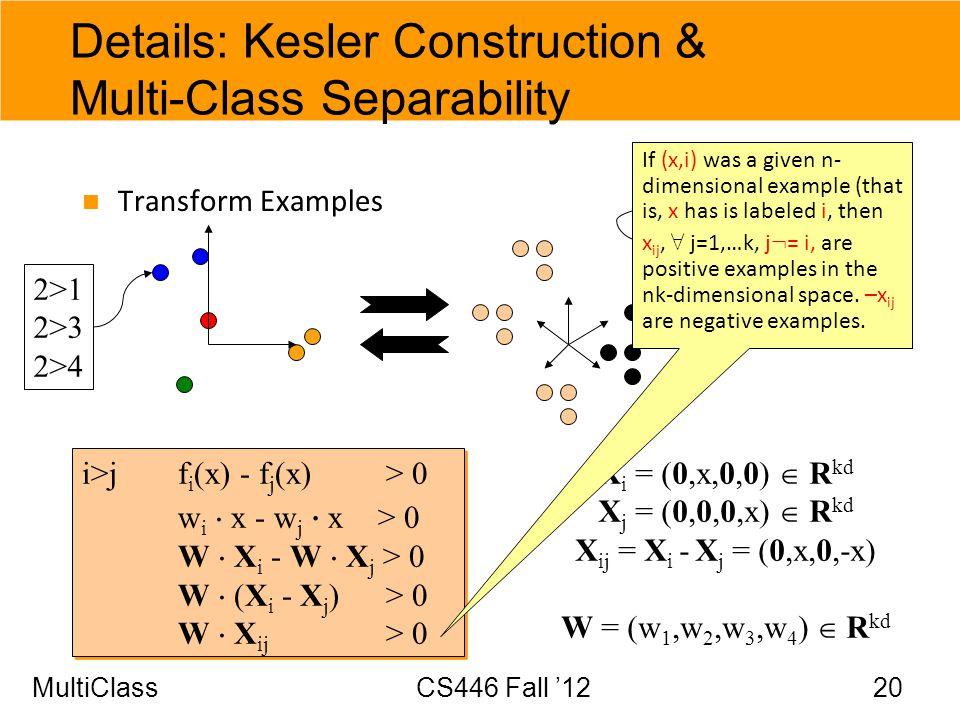 Details: Kesler Construction & Multi-Class Separability