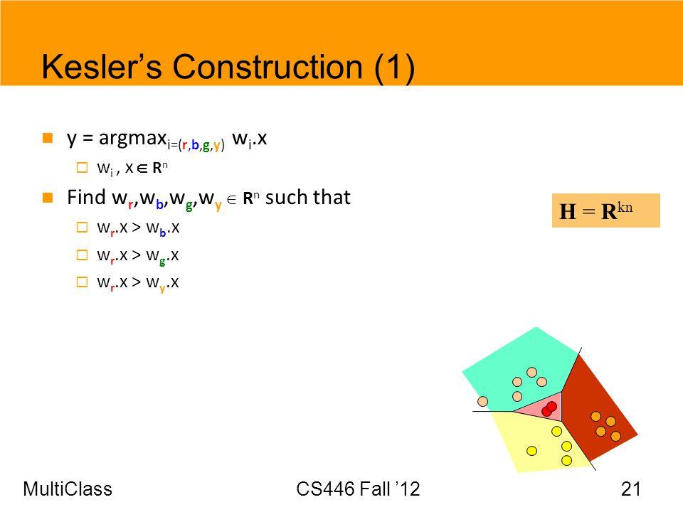 Kesler's Construction (1)