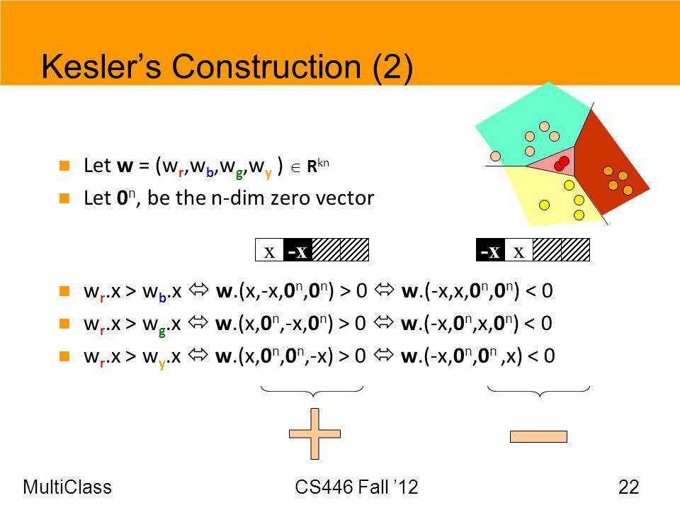 Kesler's Construction (2)
