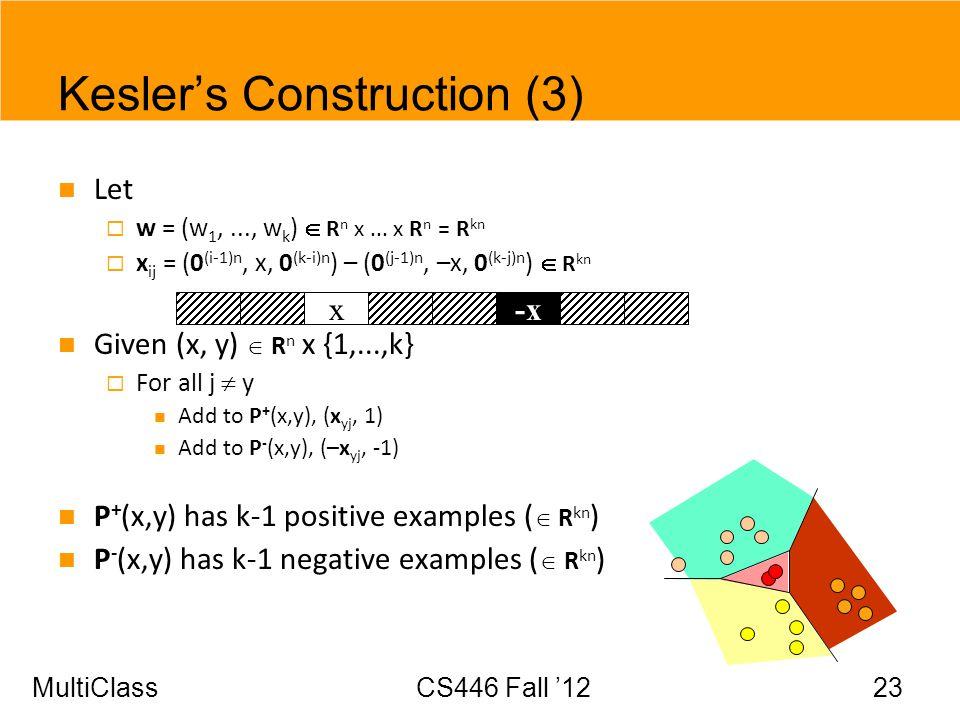 Kesler's Construction (3)