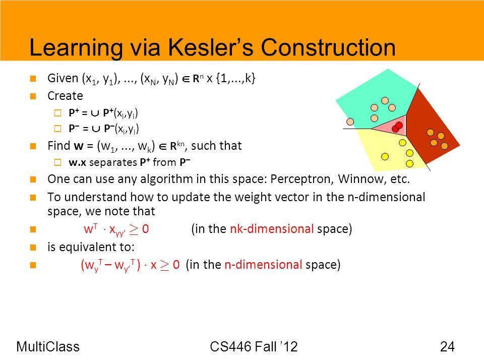 Learning via Kesler's Construction