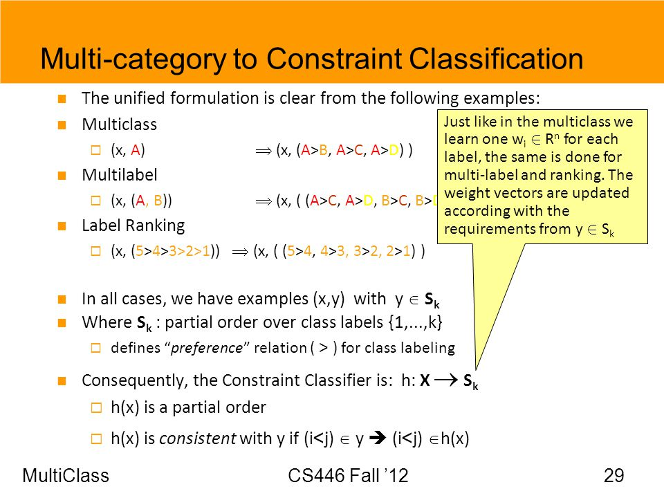 Multi-category to Constraint Classification