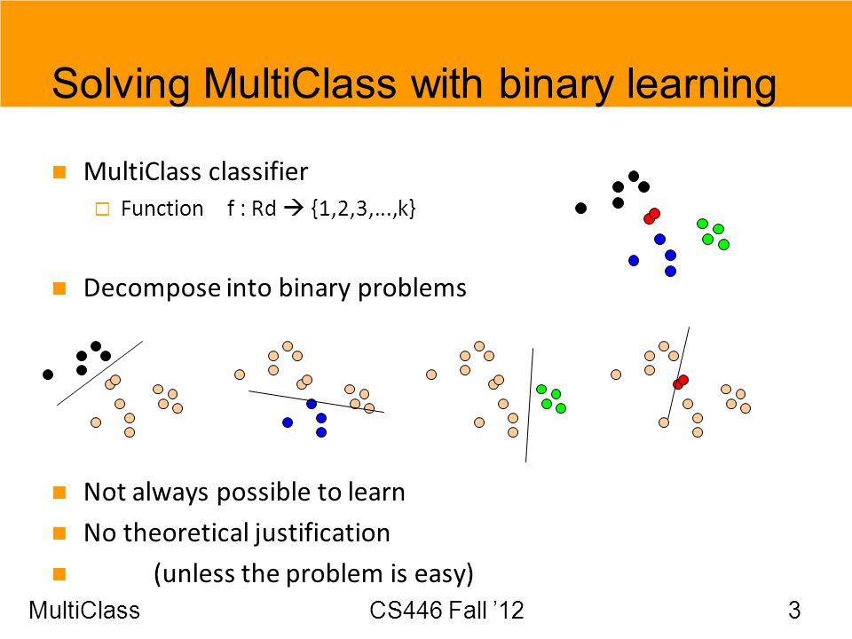 Solving MultiClass with binary learning