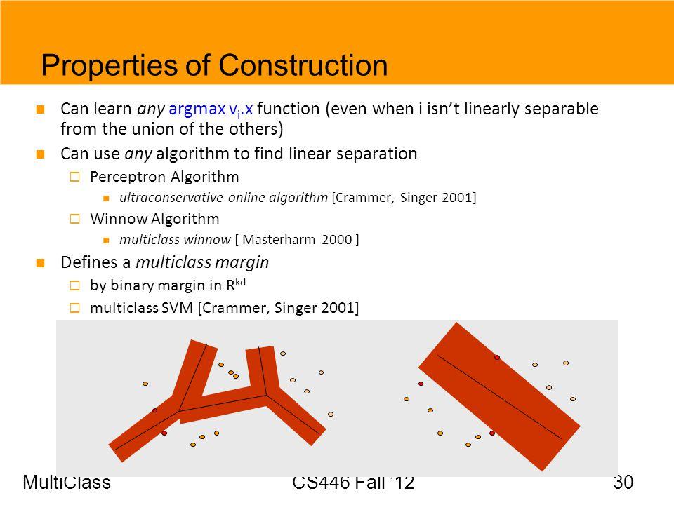 Properties of Construction