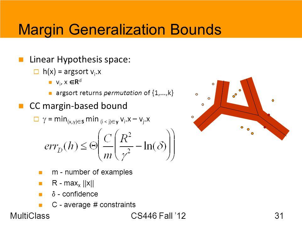 Margin Generalization Bounds