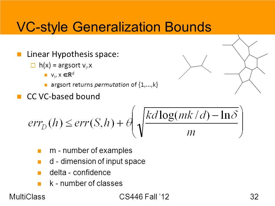 VC-style Generalization Bounds