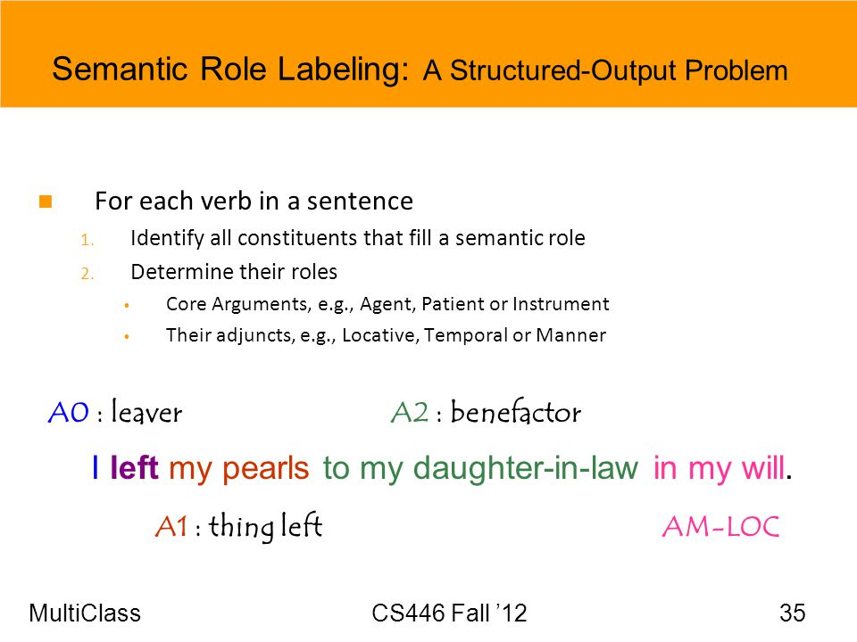 Semantic Role Labeling: A Structured-Output Problem