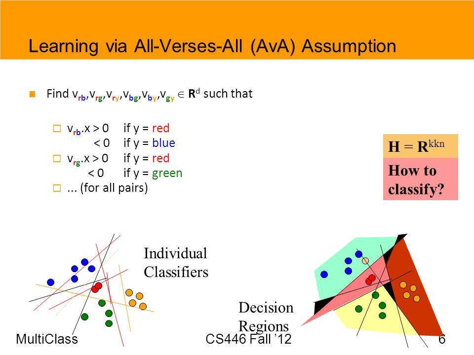 Learning via All-Verses-All (AvA) Assumption