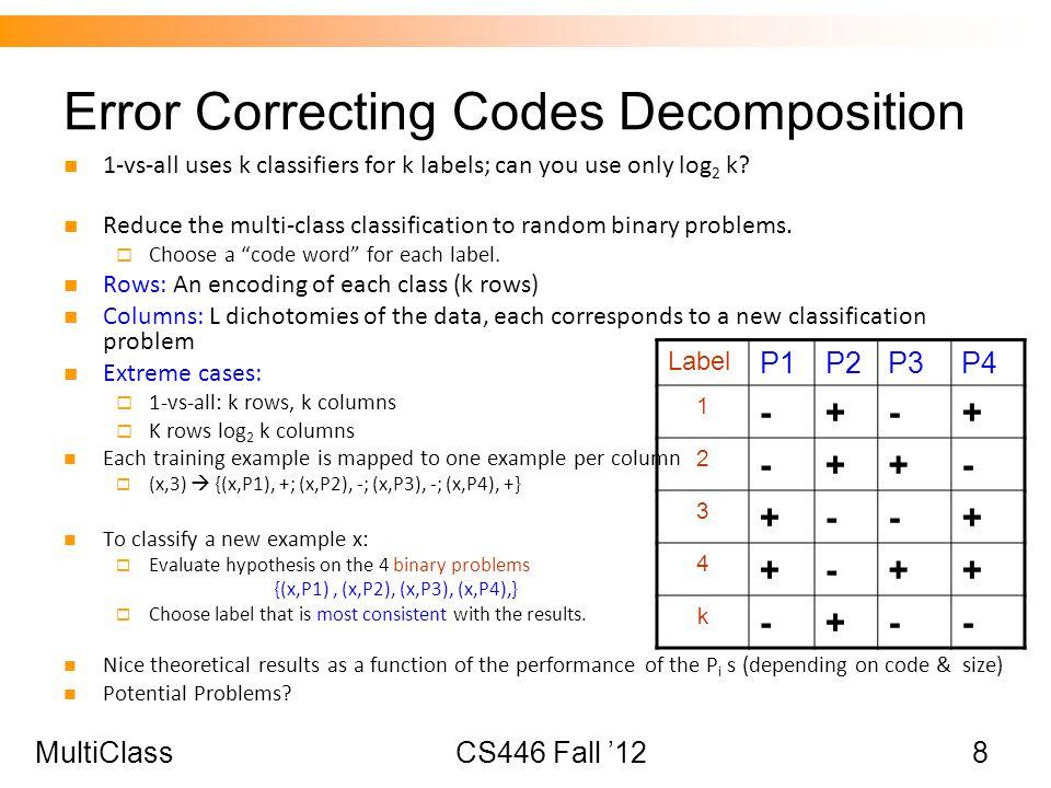 Error Correcting Codes Decomposition