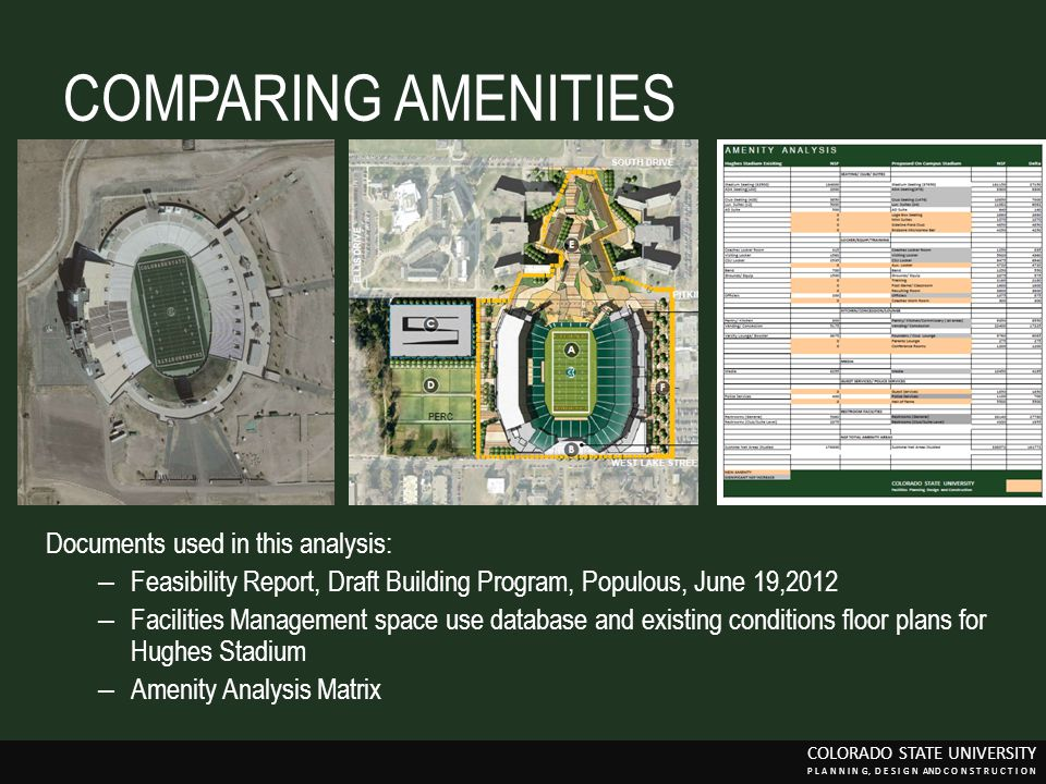 COMPARING AMENITIES Documents used in this analysis: