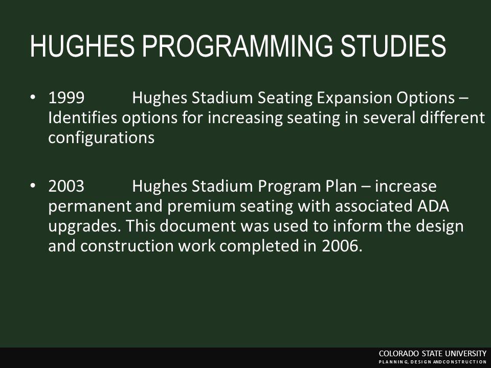 HUGHES PROGRAMMING STUDIES