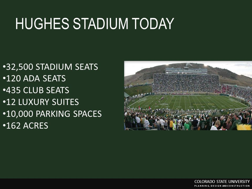 HUGHES STADIUM TODAY 32,500 STADIUM SEATS 120 ADA SEATS 435 CLUB SEATS