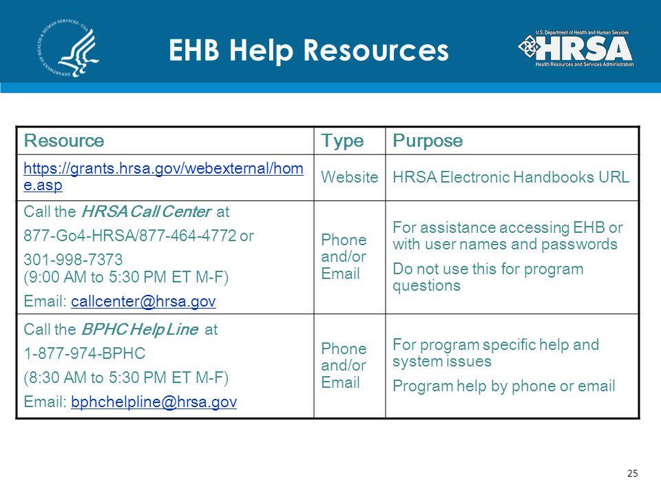 EHB Help Resources Resource Type Purpose