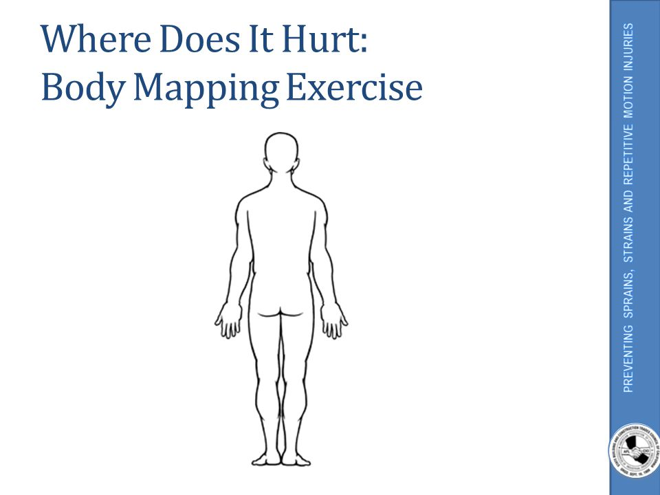 Where Does It Hurt: Body Mapping Exercise
