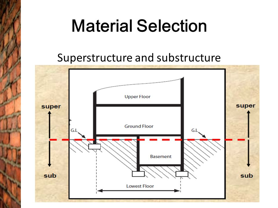 Superstructure and substructure