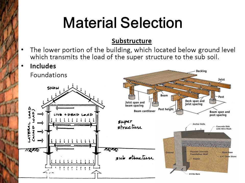 Construction method material selection building for Selection sheet for home selections for builders
