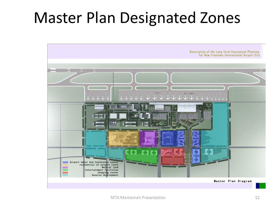 Master Plan Designated Zones