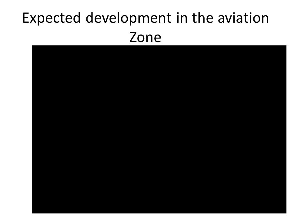 Expected development in the aviation Zone
