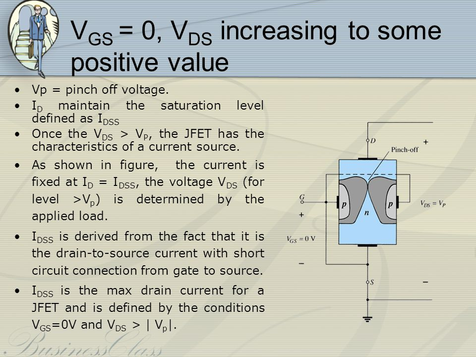 VGS = 0, VDS increasing to some positive value