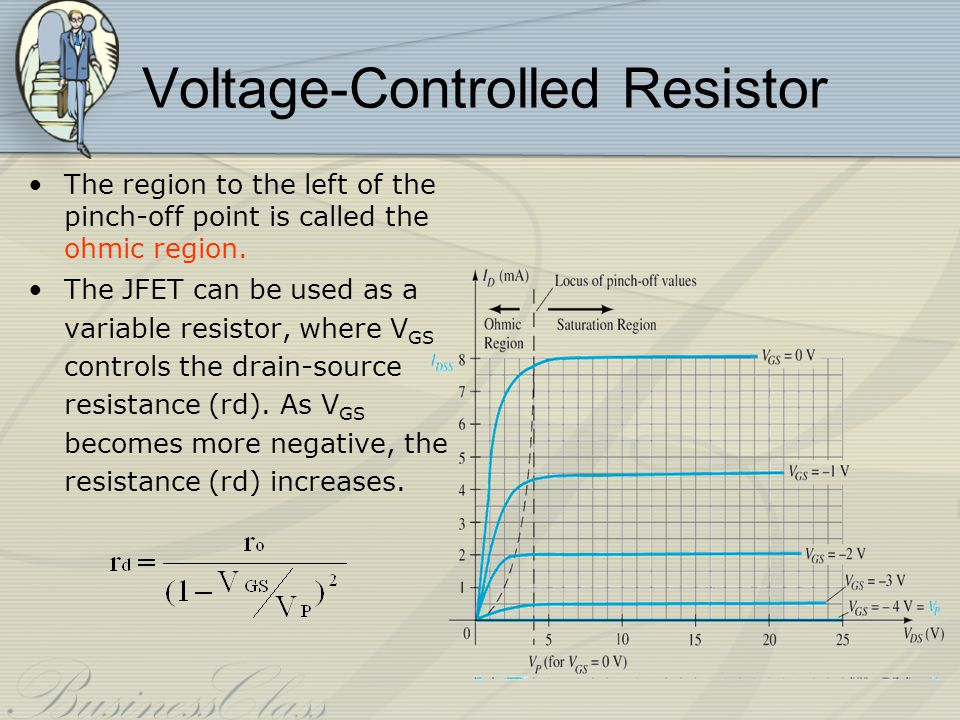 Voltage-Controlled Resistor