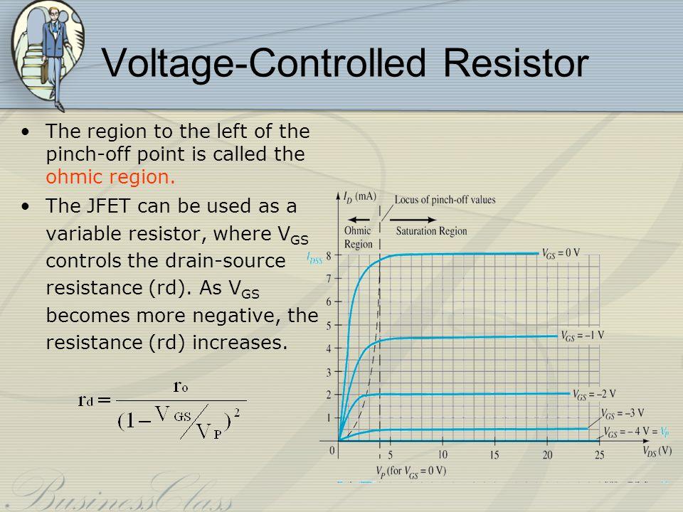 Voltage-Controlled Resistor