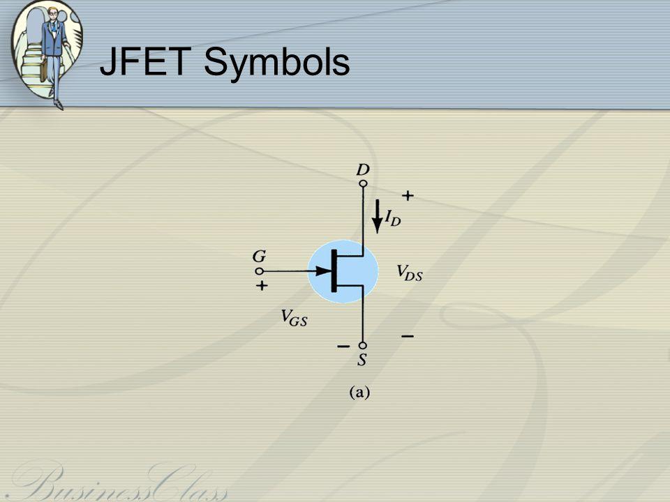 JFET Symbols