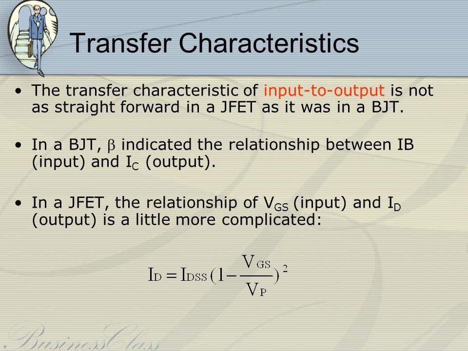 Transfer Characteristics