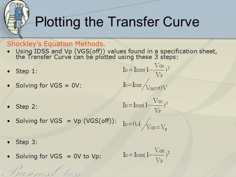 Plotting the Transfer Curve