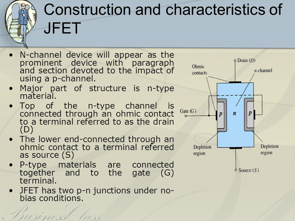 Construction and characteristics of JFET