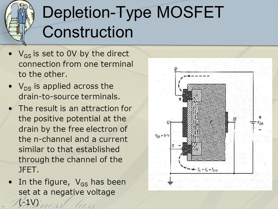 Depletion-Type MOSFET Construction