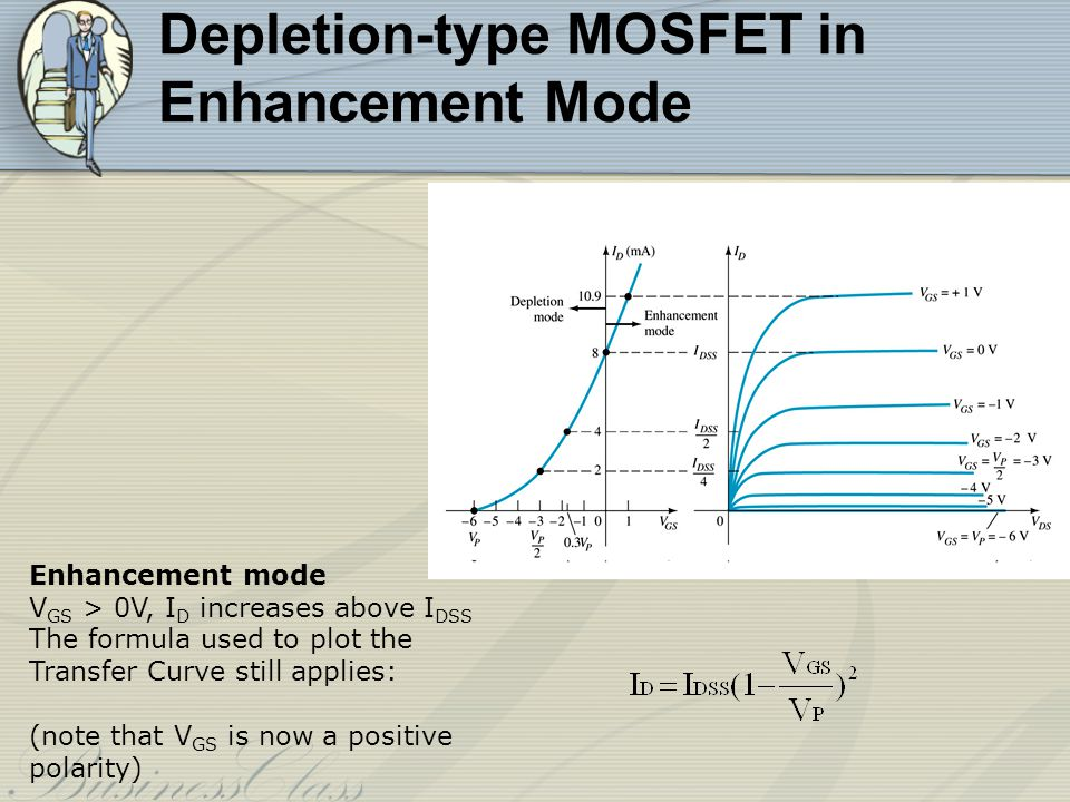 Depletion-type MOSFET in Enhancement Mode
