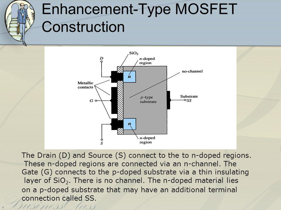 Enhancement-Type MOSFET Construction