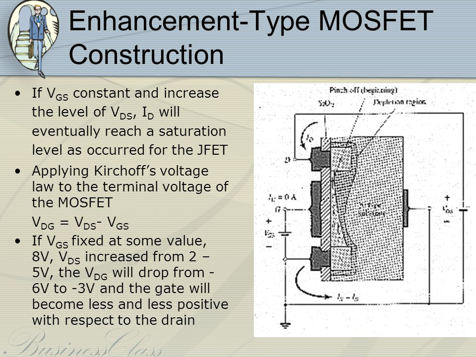 Enhancement-Type MOSFET Construction