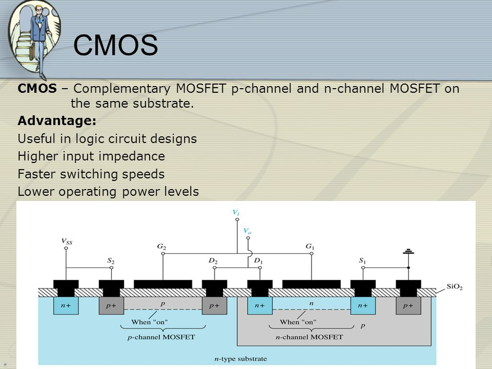 CMOS CMOS – Complementary MOSFET p-channel and n-channel MOSFET on the same substrate. Advantage: