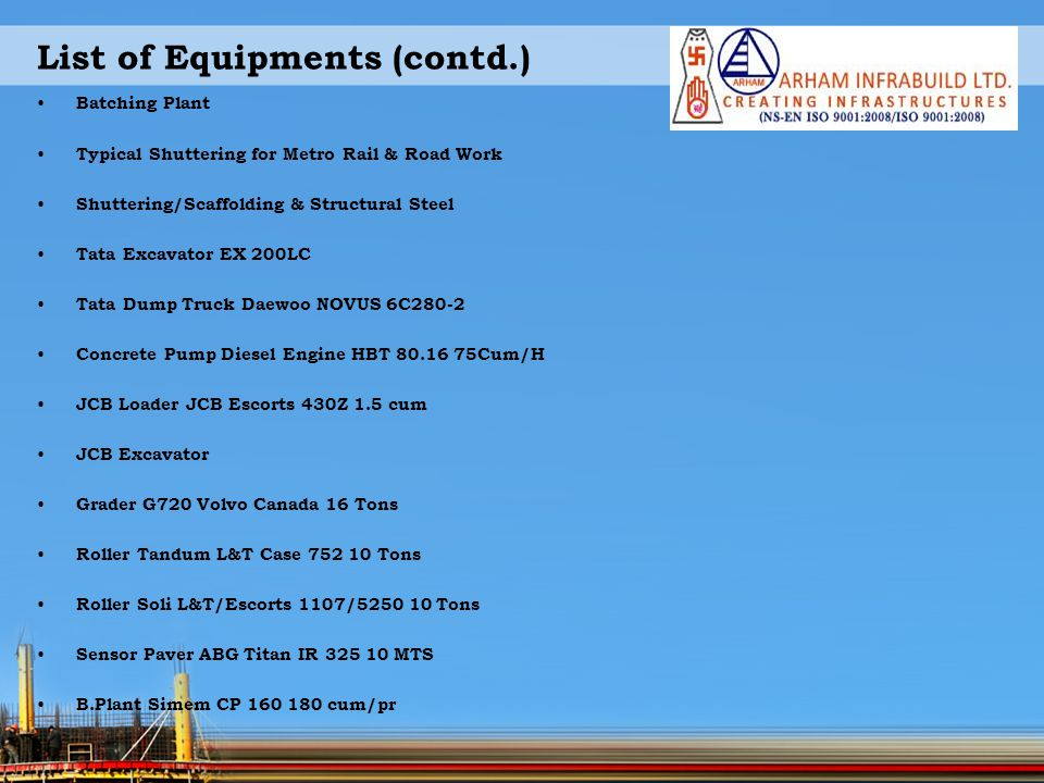 List of Equipments (contd.)