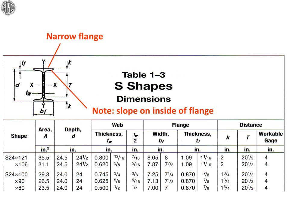 Narrow flange Note: slope on inside of flange