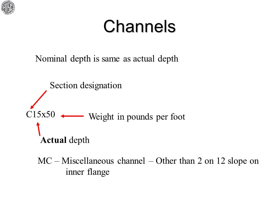 Channels Nominal depth is same as actual depth Section designation