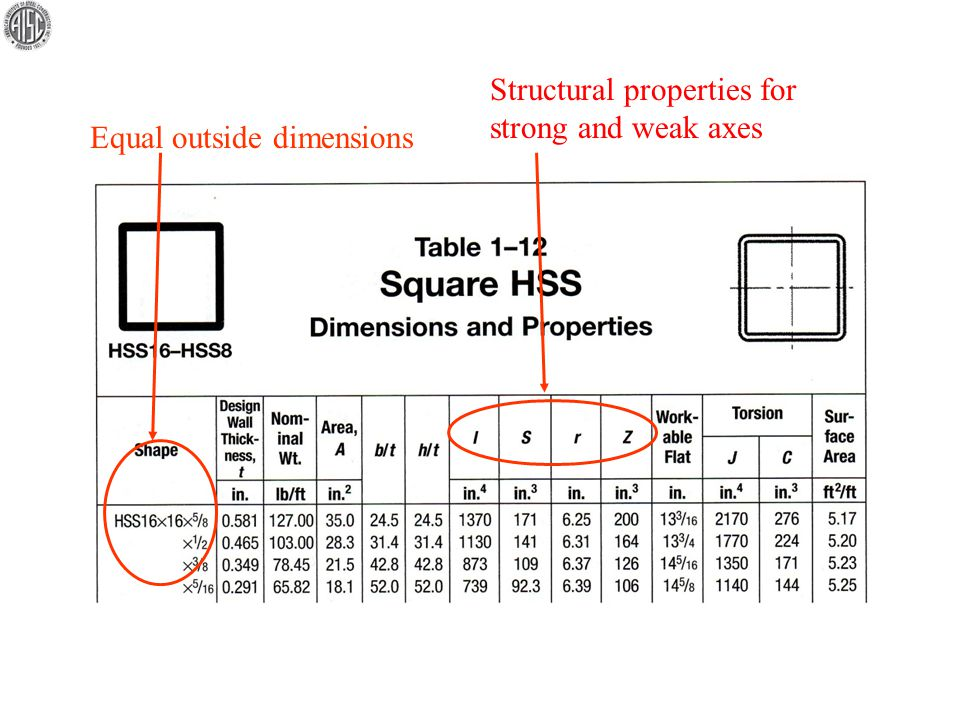 Structural properties for