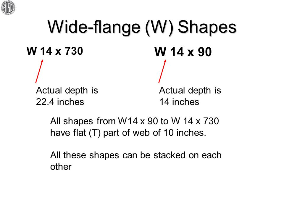 Wide-flange (W) Shapes