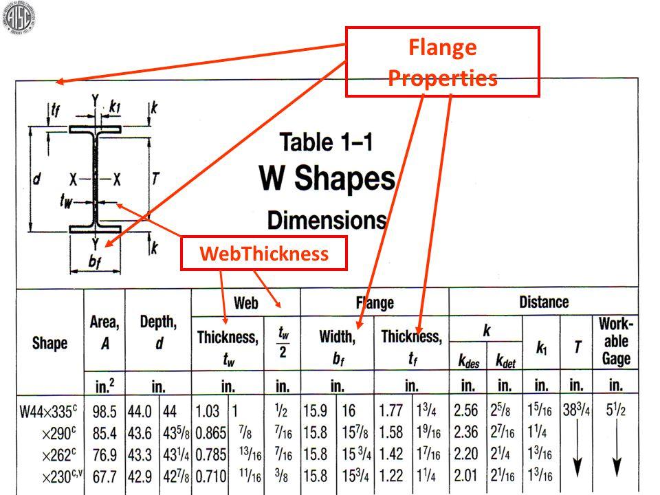 Flange Properties WebThickness