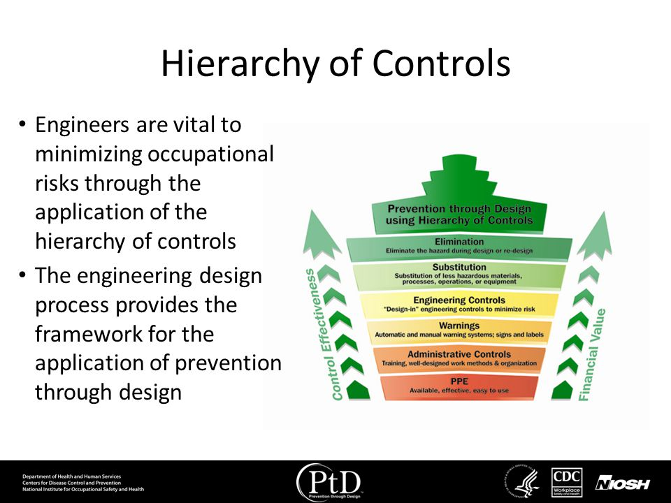 Hierarchy of Controls Engineers are vital to minimizing occupational risks through the application of the hierarchy of controls.