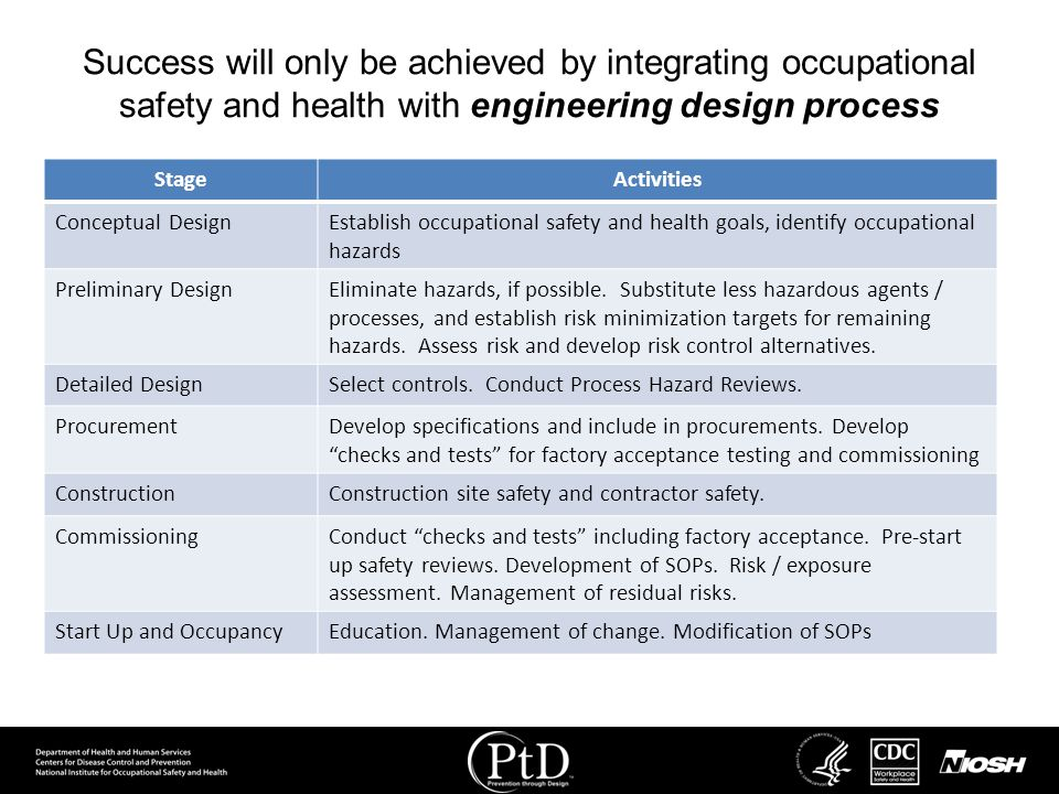 Success will only be achieved by integrating occupational safety and health with engineering design process