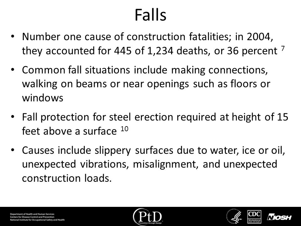 Falls Number one cause of construction fatalities; in 2004, they accounted for 445 of 1,234 deaths, or 36 percent 7.